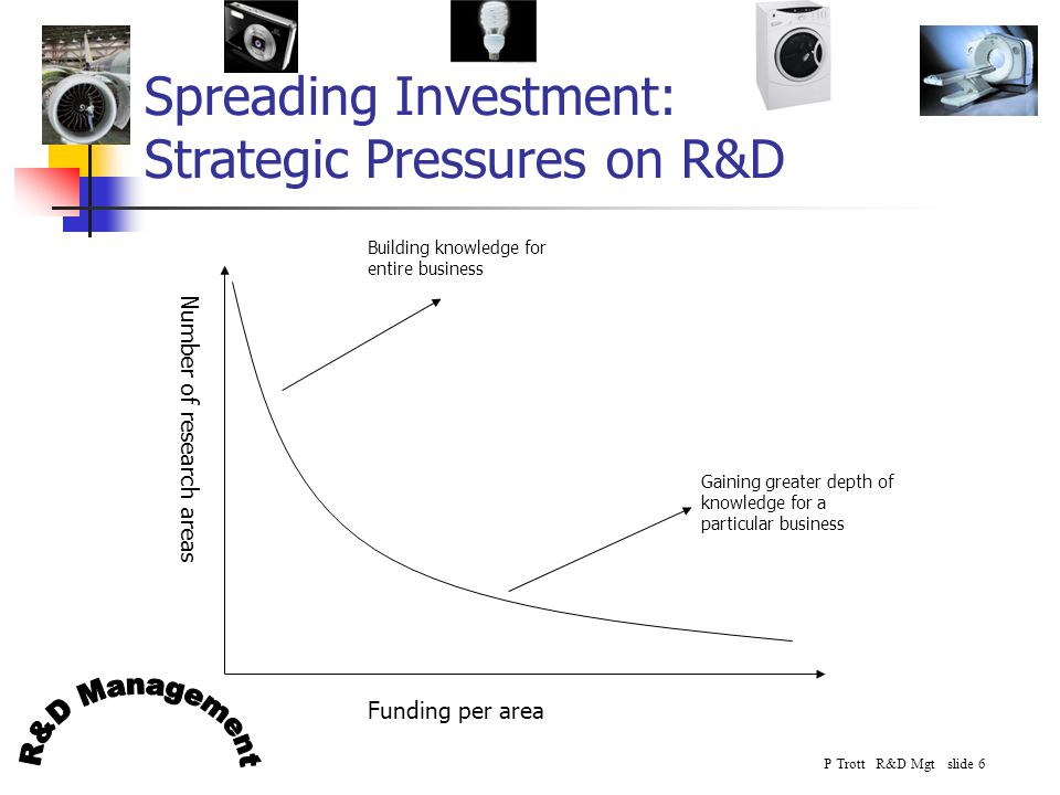 P Trott R&D Mgt slide 6 Spreading Investment: Strategic Pressures on R&D Building knowledge for entire business Gaining greater depth of knowledge for
