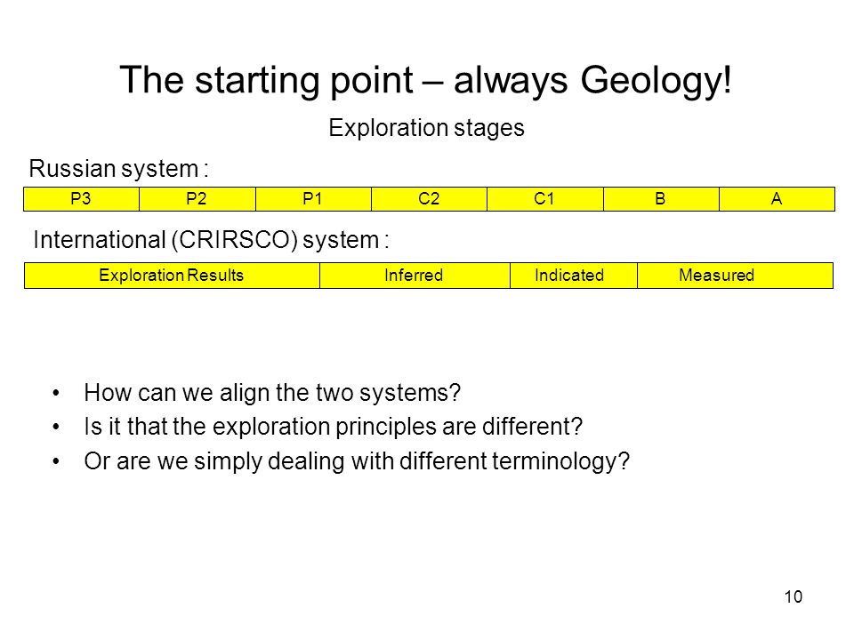 10 The starting point – always Geology! How can we align the two systems? Is it that the exploration principles are different? Or are we simply dealin