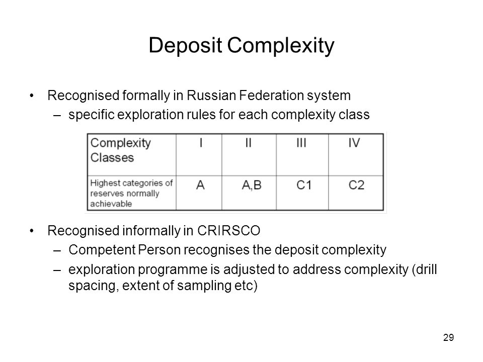 29 Deposit Complexity Recognised formally in Russian Federation system –specific exploration rules for each complexity class Recognised informally in