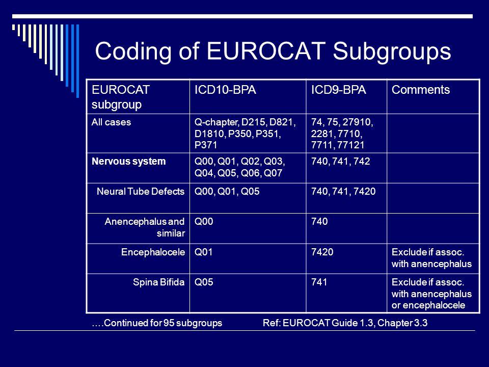 Coding of EUROCAT Subgroups EUROCAT subgroup ICD10-BPAICD9-BPAComments All casesQ-chapter, D215, D821, D1810, P350, P351, P371 74, 75, 27910, 2281, 7710, 7711, 77121 Nervous systemQ00, Q01, Q02, Q03, Q04, Q05, Q06, Q07 740, 741, 742 Neural Tube DefectsQ00, Q01, Q05740, 741, 7420 Anencephalus and similar Q00740 EncephaloceleQ017420Exclude if assoc.