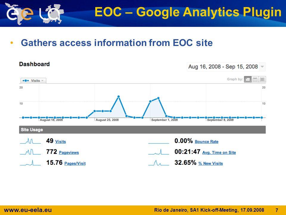 www.eu-eela.eu Rio de Janeiro, SA1 Kick-off-Meeting, 17.09.2008 7 EOC – Google Analytics Plugin Gathers access information from EOC site