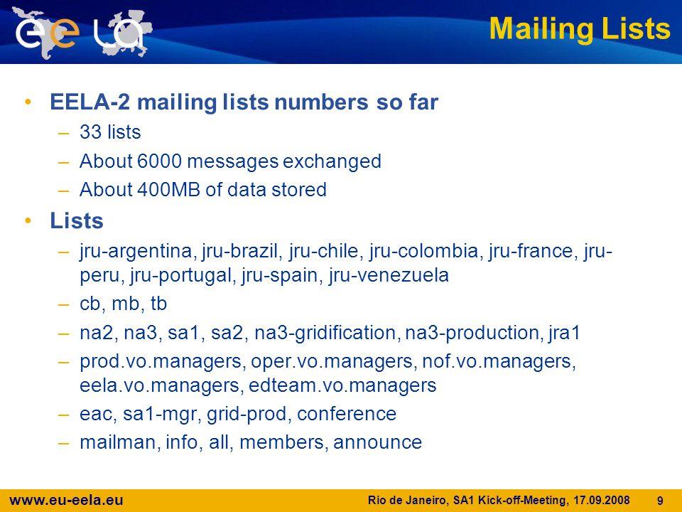 www.eu-eela.eu Rio de Janeiro, SA1 Kick-off-Meeting, 17.09.2008 9 Mailing Lists EELA-2 mailing lists numbers so far –33 lists –About 6000 messages exchanged –About 400MB of data stored Lists –jru-argentina, jru-brazil, jru-chile, jru-colombia, jru-france, jru- peru, jru-portugal, jru-spain, jru-venezuela –cb, mb, tb –na2, na3, sa1, sa2, na3-gridification, na3-production, jra1 –prod.vo.managers, oper.vo.managers, nof.vo.managers, eela.vo.managers, edteam.vo.managers –eac, sa1-mgr, grid-prod, conference –mailman, info, all, members, announce