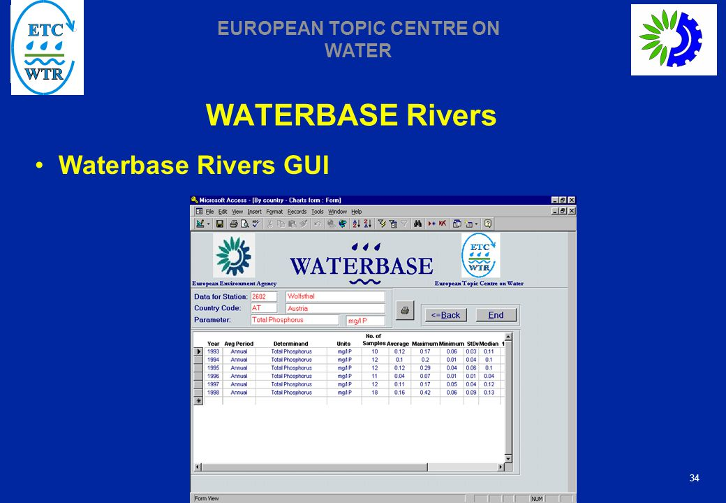 34 EUROPEAN TOPIC CENTRE ON WATER WATERBASE Rivers Waterbase Rivers GUI