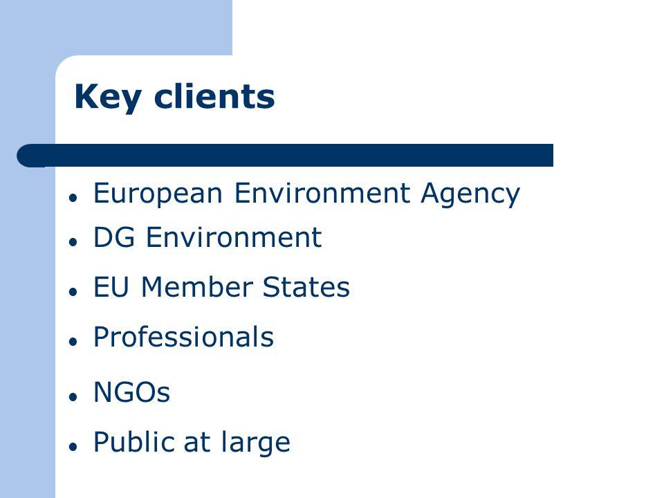 Key clients European Environment Agency DG Environment EU Member States NGOs Professionals Public at large