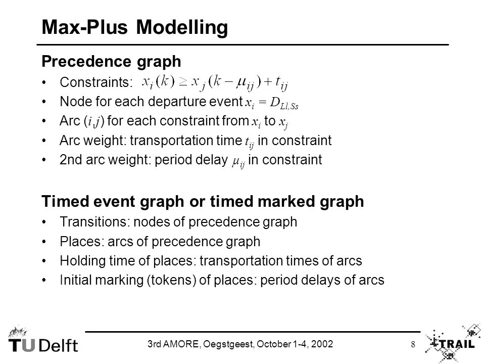 3rd AMORE, Oegstgeest, October 1-4, 2002 8 Max-Plus Modelling Precedence graph Constraints: Node for each departure event x i = D Ll,Ss Arc ( i, j ) f