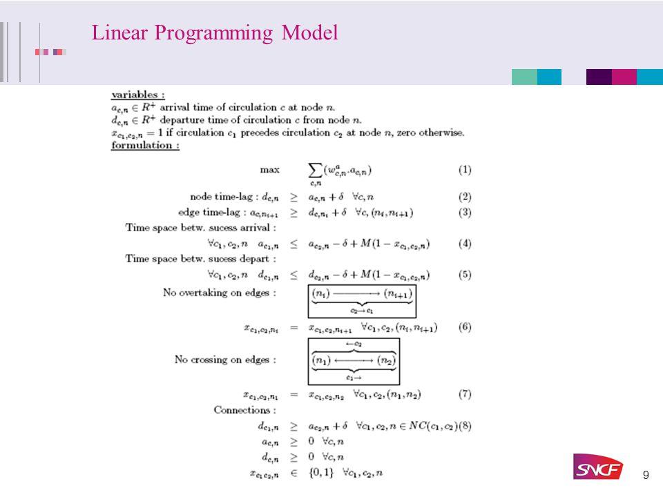 9 Linear Programming Model 155,1 v.1