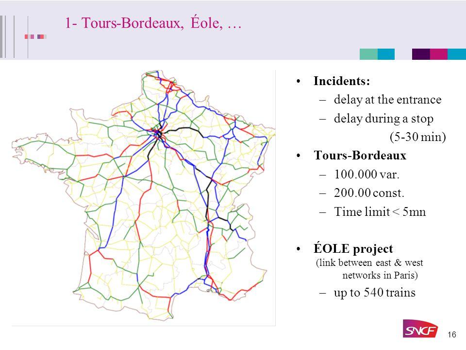 16 1- Tours-Bordeaux, Éole, … 155,1 v.1 Incidents: –delay at the entrance –delay during a stop (5-30 min) Tours-Bordeaux –100.000 var. –200.00 const.