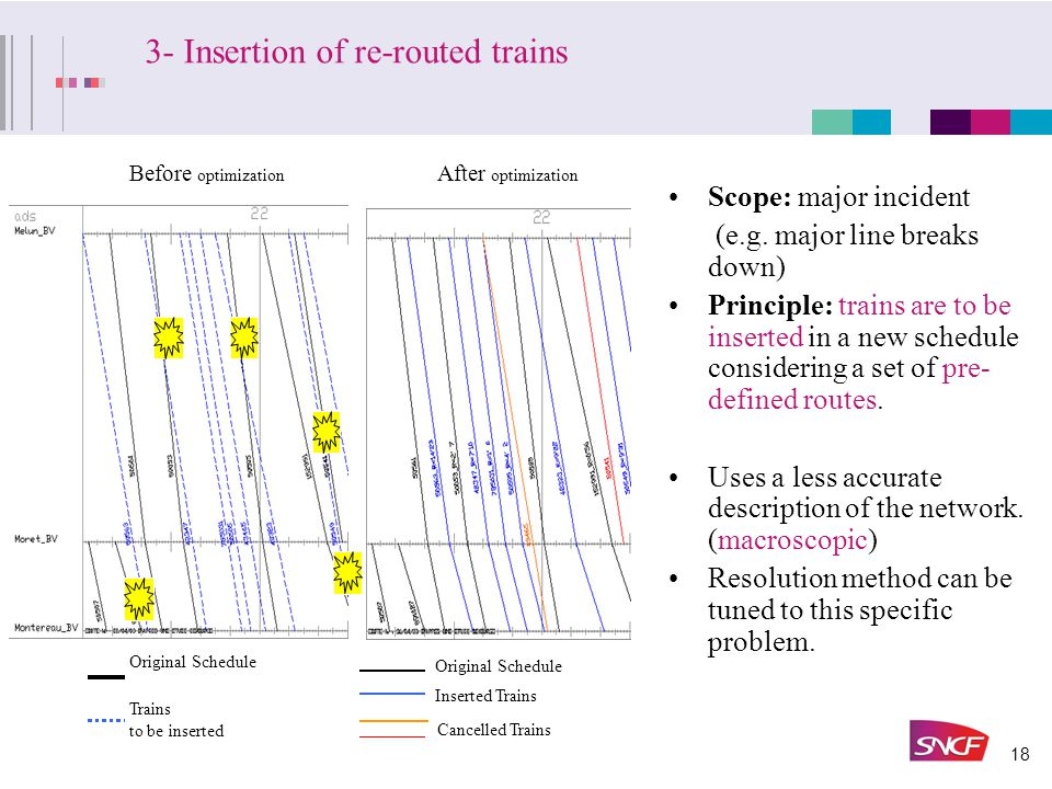 18 3- Insertion of re-routed trains Scope: major incident (e.g.