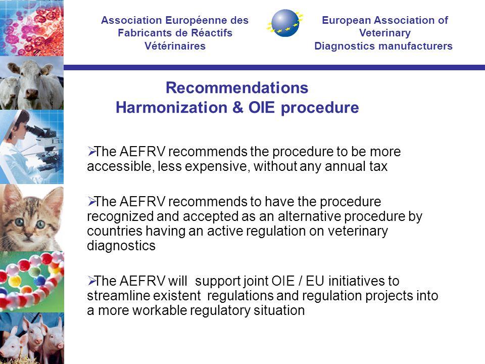 European Association of Veterinary Diagnostics manufacturers Association Européenne des Fabricants de Réactifs Vétérinaires Recommendations Harmonizat