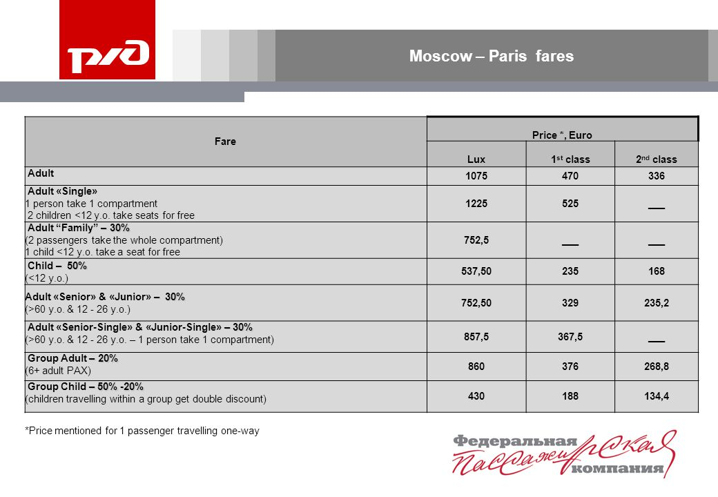 Moscow – Paris fares Fare Price *, Euro Lux1 st class2 nd class Adult 1075470336 Adult «Single» 1 person take 1 compartment 2 children <12 y.o.