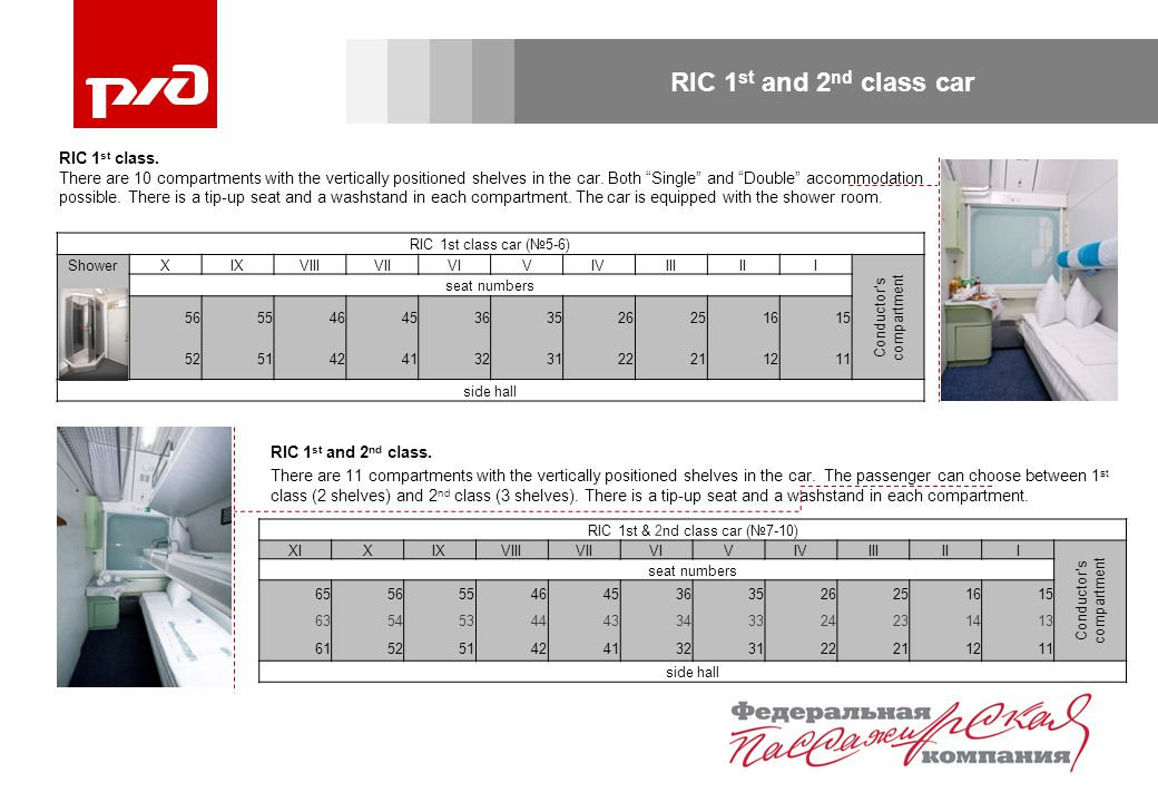 RIC 1 st and 2 nd class car RIC 1 st and 2 nd class. There are 11 compartments with the vertically positioned shelves in the car. The passenger can ch