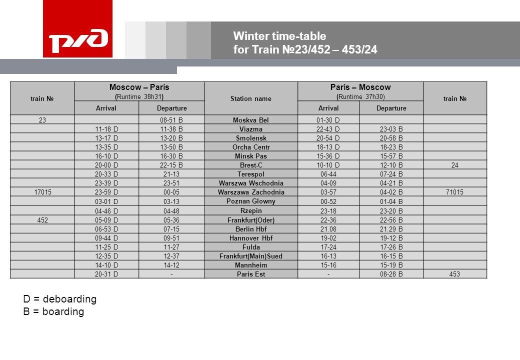 D Winter time-table for Train №23/452 – 453/24 train № Moscow – Paris (Runtime 38h31) Station name Paris – Moscow (Runtime 37h30) train № ArrivalDepartureArrivalDeparture 2308-51 BMoskva Bel01-30 D 11-18 D11-38 BViazma22-43 D23-03 B 13-17 D13-20 BSmolensk20-54 D20-58 B 13-35 D13-50 BOrcha Centr18-13 D18-23 B 16-10 D16-30 BMinsk Pas15-36 D15-57 B 20-00 D22-15 BBrest-C10-10 D12-10 B24 20-33 D21-13Terespol06-4407-24 B 23-39 D23-51 Warszwa Wschodnia 04-0904-21 B 1701523-59 D00-05 Warszawa Zachodnia 03-5704-02 B71015 03-01 D03-13 Poznan Glowny 00-5201-04 B 04-46 D04-48 Rzepin 23-1823-20 B 45205-09 D05-36Frankfurt(Oder)22-3622-56 B 06-53 D07-15Berlin Hbf21.0821.29 B 09-44 D09-51Hannover Hbf19-0219-12 B 11-25 D11-27Fulda17-2417-26 B 12-35 D12-37Frankfurt(Main)Sued16-1316-15 B 14-10 D14-12Mannheim15-1615-19 B 20-31 D-Paris Est-08-28 B453 D = deboarding B = boarding