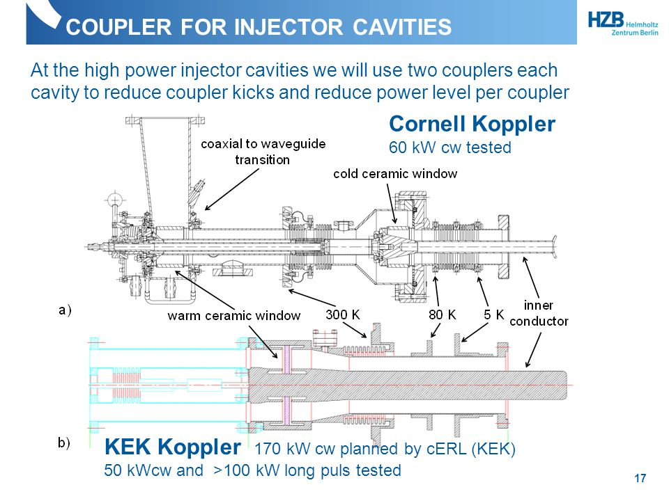 COUPLER FOR INJECTOR CAVITIES 17 Cornell Koppler 60 kW cw tested KEK Koppler 170 kW cw planned by cERL (KEK) 50 kWcw and >100 kW long puls tested At the high power injector cavities we will use two couplers each cavity to reduce coupler kicks and reduce power level per coupler