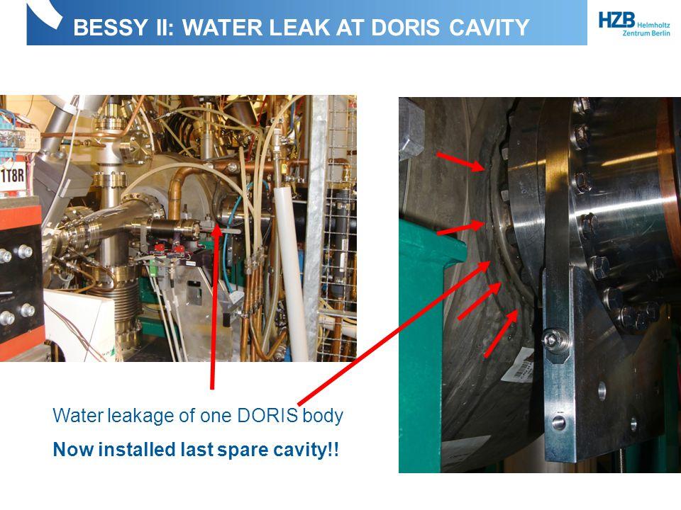 BESSY II: WATER LEAK AT DORIS CAVITY 3 KOLUMNE 3 Water leakage of one DORIS body Now installed last spare cavity!!