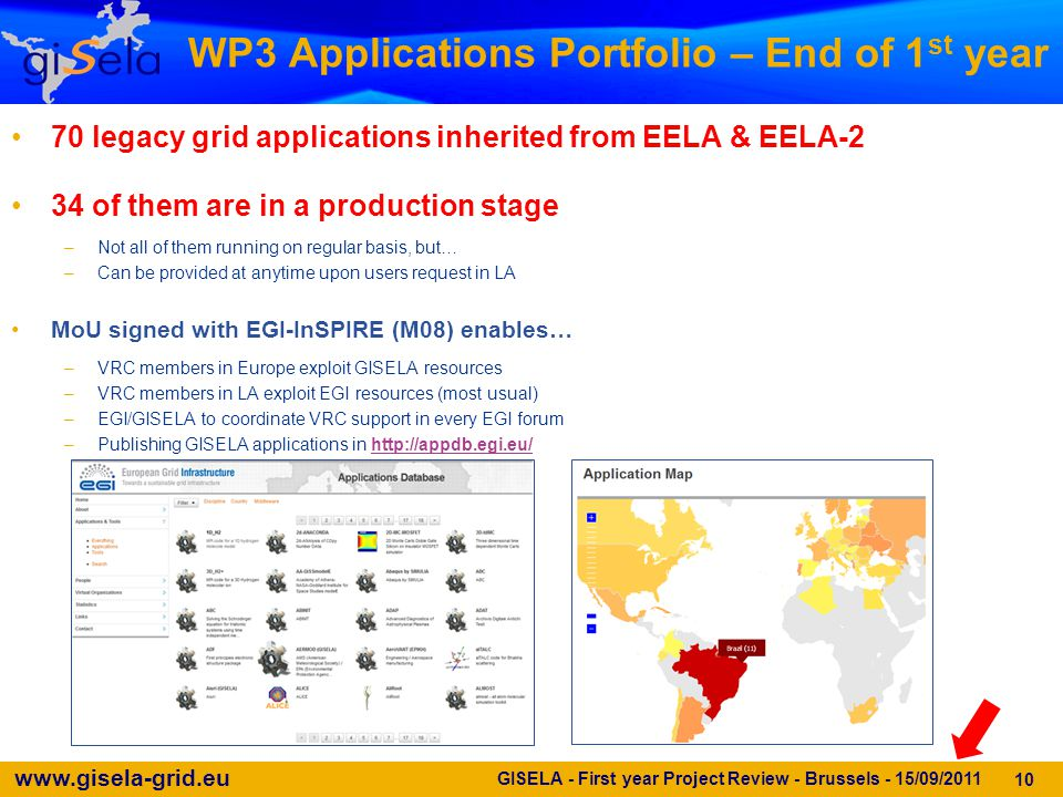 www.gisela-grid.eu WP3 Applications Portfolio – End of 1 st year GISELA - First year Project Review - Brussels - 15/09/2011 10 70 legacy grid applications inherited from EELA & EELA-2 34 of them are in a production stage –Not all of them running on regular basis, but… –Can be provided at anytime upon users request in LA MoU signed with EGI-InSPIRE (M08) enables… –VRC members in Europe exploit GISELA resources –VRC members in LA exploit EGI resources (most usual) –EGI/GISELA to coordinate VRC support in every EGI forum –Publishing GISELA applications in http://appdb.egi.eu/http://appdb.egi.eu/