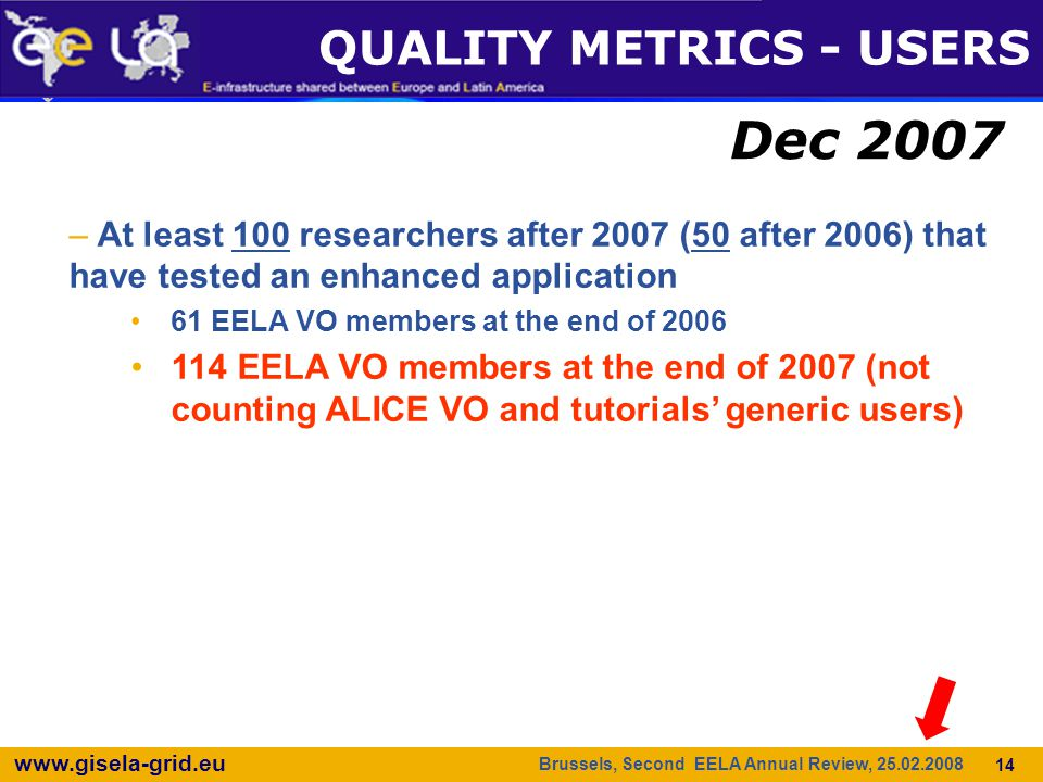 www.gisela-grid.eu Brussels, Second EELA Annual Review, 25.02.2008 – At least 100 researchers after 2007 (50 after 2006) that have tested an enhanced application 61 EELA VO members at the end of 2006 114 EELA VO members at the end of 2007 (not counting ALICE VO and tutorials' generic users) 14 QUALITY METRICS - USERS Dec 2007