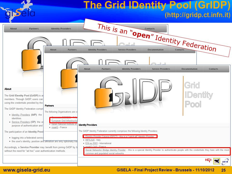 www.gisela-grid.eu The Grid IDentity Pool (GrIDP) (http://gridp.ct.infn.it) This is an open Identity Federation 25 GISELA - Final Project Review - Brussels - 11/10/2012