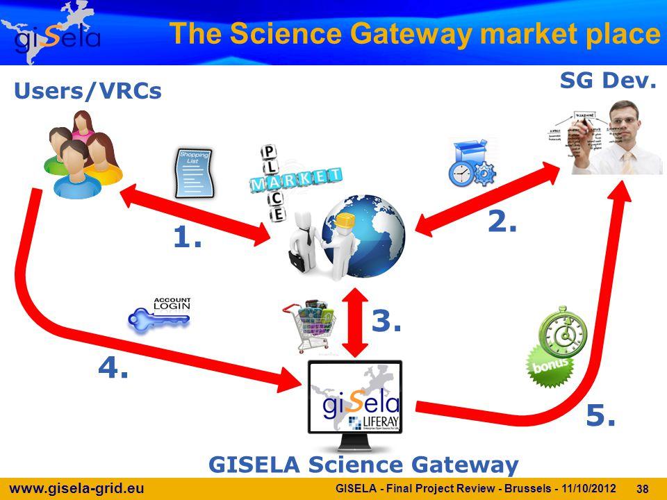 www.gisela-grid.eu The Science Gateway market place 38 1. 2. 3. 4. 5. Users/VRCs SG Dev. GISELA Science Gateway GISELA - Final Project Review - Brusse
