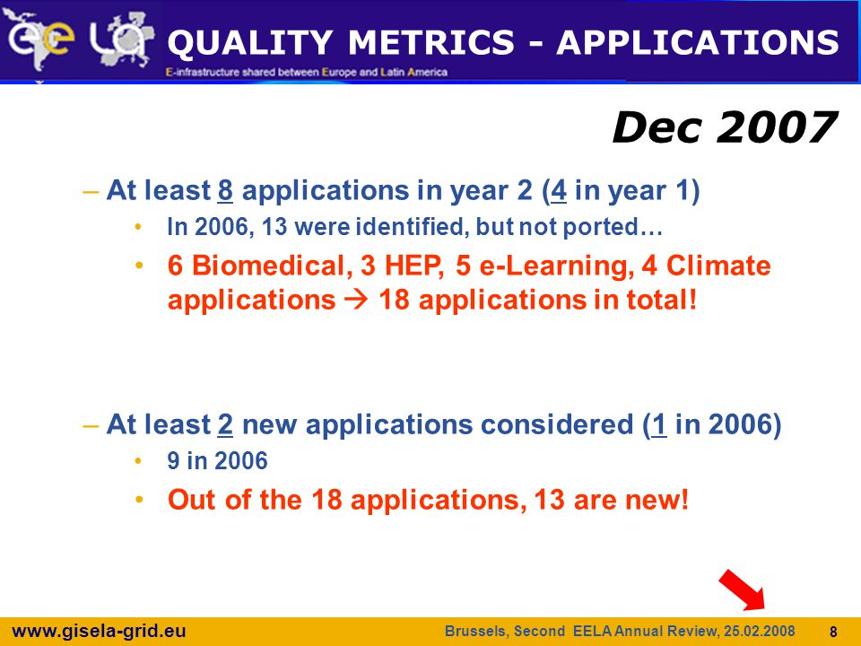 Brussels, Second EELA Annual Review, 25.02.2008 – At least 8 applications in year 2 (4 in year 1) In 2006, 13 were identified, but not ported… 6 Biomedical, 3 HEP, 5 e-Learning, 4 Climate applications  18 applications in total.