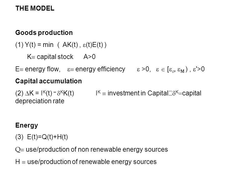 THE MODEL Goods production (1) Y(t) = min ( AK(t),  (t)E(t) ) K  capital stock A>0 E  energy flow,  energy efficiency  >0,  [     ),  >0 Capital accumulation (2)  K = I K (t) –  K K(t) I K  investment in Capital  K  capital depreciation rate Energy (3) E(t)=Q(t)+H(t) Q  use/production of non renewable energy sources H  use/production of renewable energy sources