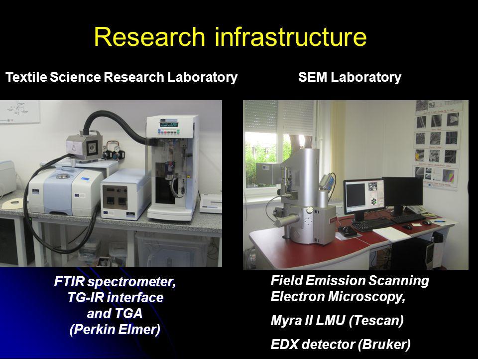 FTIR spectrometer, TG-IR interface and TGA (Perkin Elmer) Textile Science Research LaboratorySEM Laboratory Field Emission Scanning Electron Microscopy, Myra II LMU (Tescan) EDX detector (Bruker) Research infrastructure
