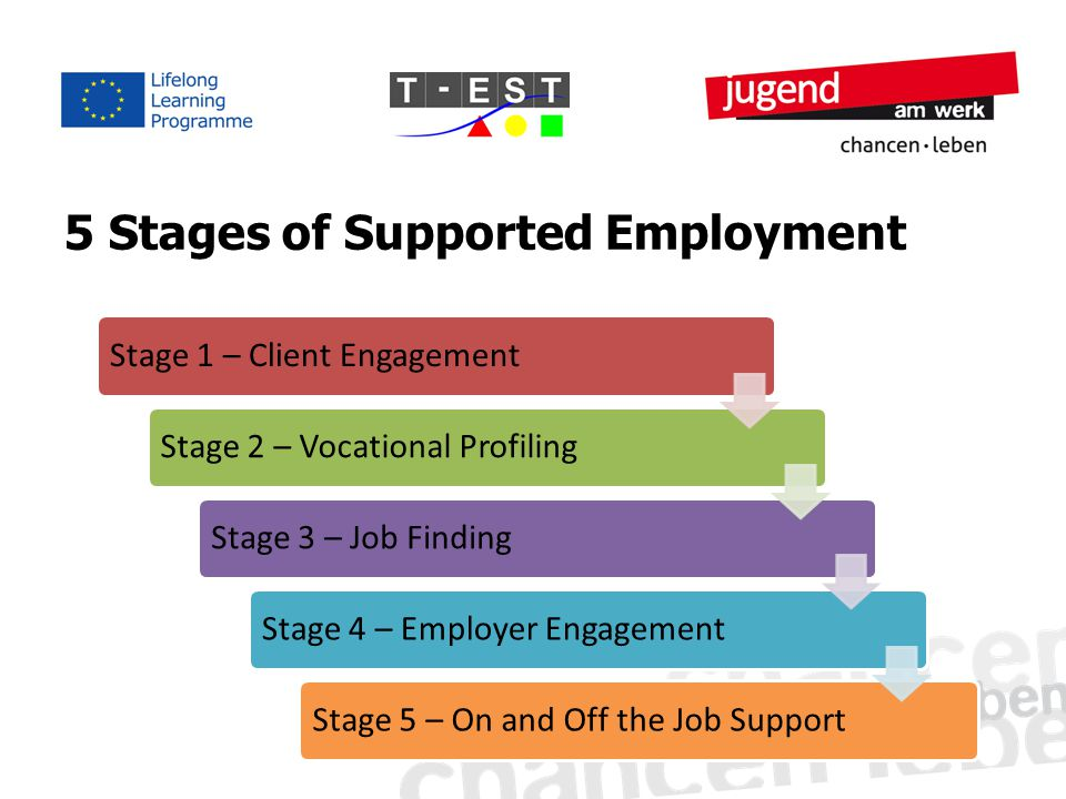 5 Stages of Supported Employment Stage 1 – Client EngagementStage 2 – Vocational ProfilingStage 3 – Job FindingStage 4 – Employer EngagementStage 5 –