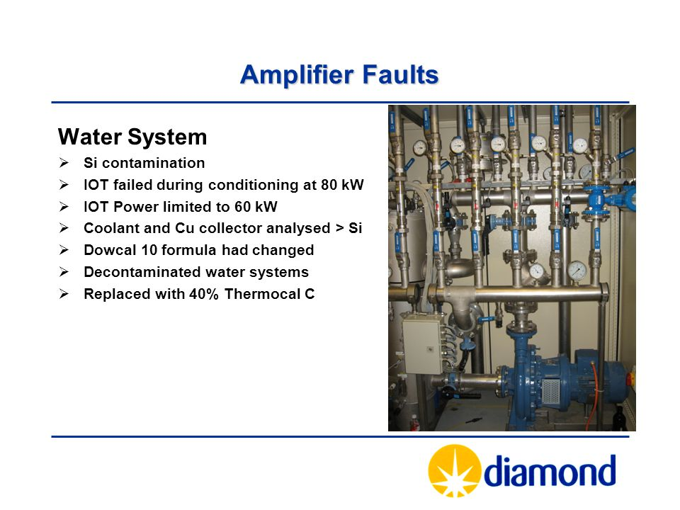 Amplifier Faults Water System  Si contamination  IOT failed during conditioning at 80 kW  IOT Power limited to 60 kW  Coolant and Cu collector ana