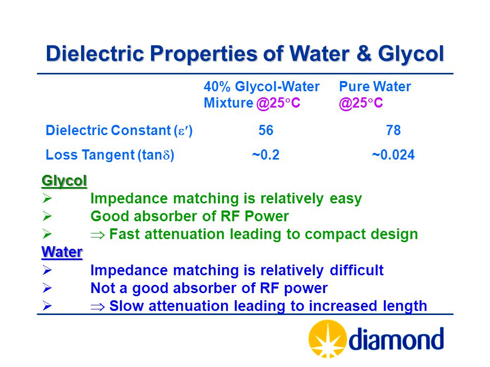 Dielectric Properties of Water & Glycol 40% Glycol-Water Mixture @25  C Pure Water @25  C Dielectric Constant (  ) 5678 Loss Tangent (tan  ) ~0.2