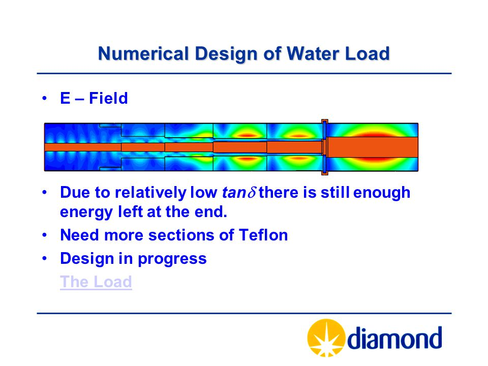 Numerical Design of Water Load E – Field Due to relatively low tan  there is still enough energy left at the end. Need more sections of Teflon Design