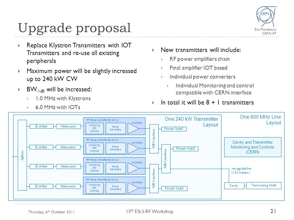 Eric Montesinos CERN-RF Upgrade proposal Thursday, 6 th October 2011 15 th ESLS-RF Workshop 21  Replace Klystron Transmitters with IOT Transmitters a