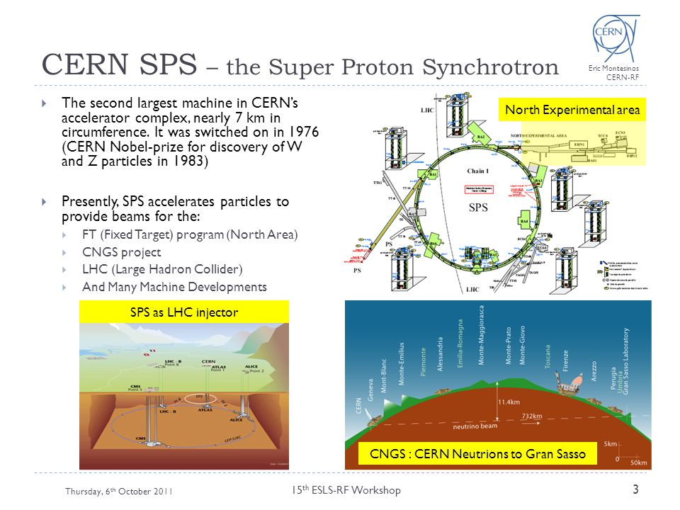 Eric Montesinos CERN-RF CERN SPS – the Super Proton Synchrotron Thursday, 6 th October 2011 15 th ESLS-RF Workshop 3  The second largest machine in C