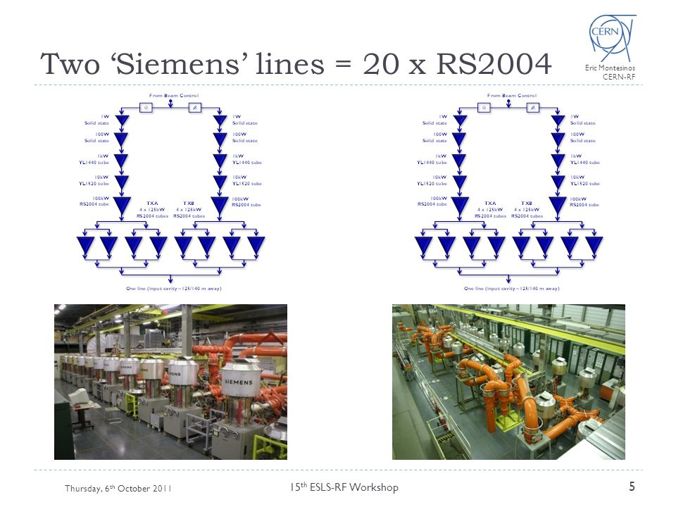 Eric Montesinos CERN-RF Two 'Siemens' lines = 20 x RS2004 Thursday, 6 th October 2011 15 th ESLS-RF Workshop 5