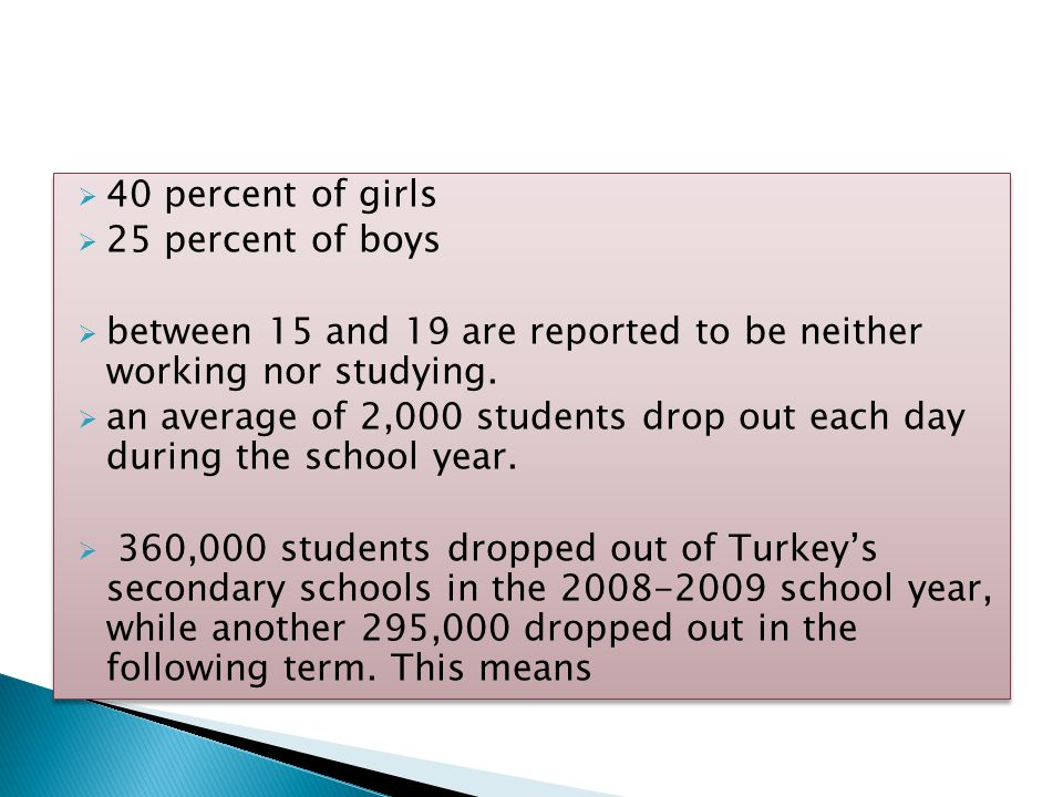  40 percent of girls  25 percent of boys  between 15 and 19 are reported to be neither working nor studying.