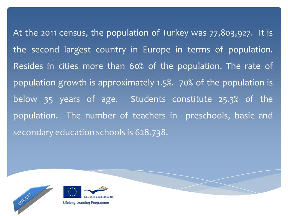 At the 2011 census, the population of Turkey was 77,803,927. It is the second largest country in Europe in terms of population. Resides in cities more