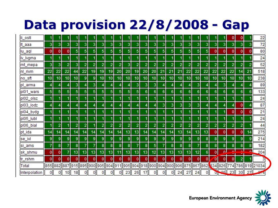 Data provision 22/8/2008 - Gap