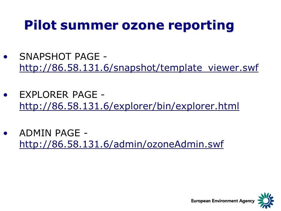 Pilot summer ozone reporting SNAPSHOT PAGE - http://86.58.131.6/snapshot/template_viewer.swf http://86.58.131.6/snapshot/template_viewer.swf EXPLORER PAGE - http://86.58.131.6/explorer/bin/explorer.html http://86.58.131.6/explorer/bin/explorer.html ADMIN PAGE - http://86.58.131.6/admin/ozoneAdmin.swf http://86.58.131.6/admin/ozoneAdmin.swf
