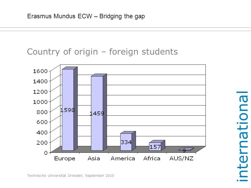 Erasmus Mundus ECW – Bridging the gap Technische Universität Dresden, September 2010 Country of origin – foreign students international
