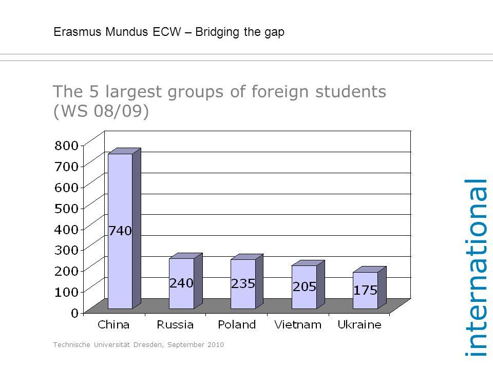 Erasmus Mundus ECW – Bridging the gap Technische Universität Dresden, September 2010 The 5 largest groups of foreign students (WS 08/09) international