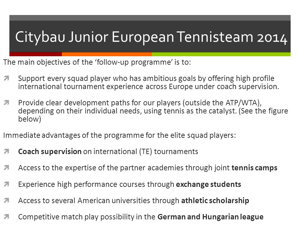 Citybau Junior European Tennisteam 2014 Ein möglicher Weg zum Erfolg eines Tennistalents Club Player Elite Squad Player National Circuit National Team ITF Junior Circuit ITF Pro Circuit League Player (Germany/ Hungary) Collage Tennis Profi Tennisplayer (ATP, WTA)