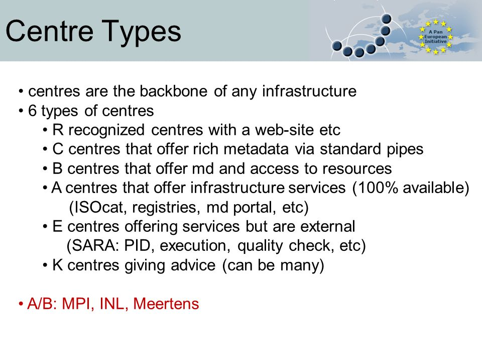 Centre Types centres are the backbone of any infrastructure 6 types of centres R recognized centres with a web-site etc C centres that offer rich metadata via standard pipes B centres that offer md and access to resources A centres that offer infrastructure services (100% available) (ISOcat, registries, md portal, etc) E centres offering services but are external (SARA: PID, execution, quality check, etc) K centres giving advice (can be many) A/B: MPI, INL, Meertens