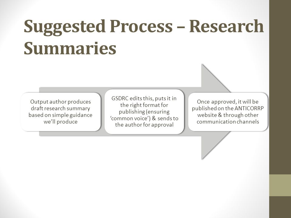 Suggested Process – Research Summaries Output author produces draft research summary based on simple guidance we'll produce GSDRC edits this, puts it in the right format for publishing (ensuring 'common voice') & sends to the author for approval Once approved, it will be published on the ANTICORRP website & through other communication channels