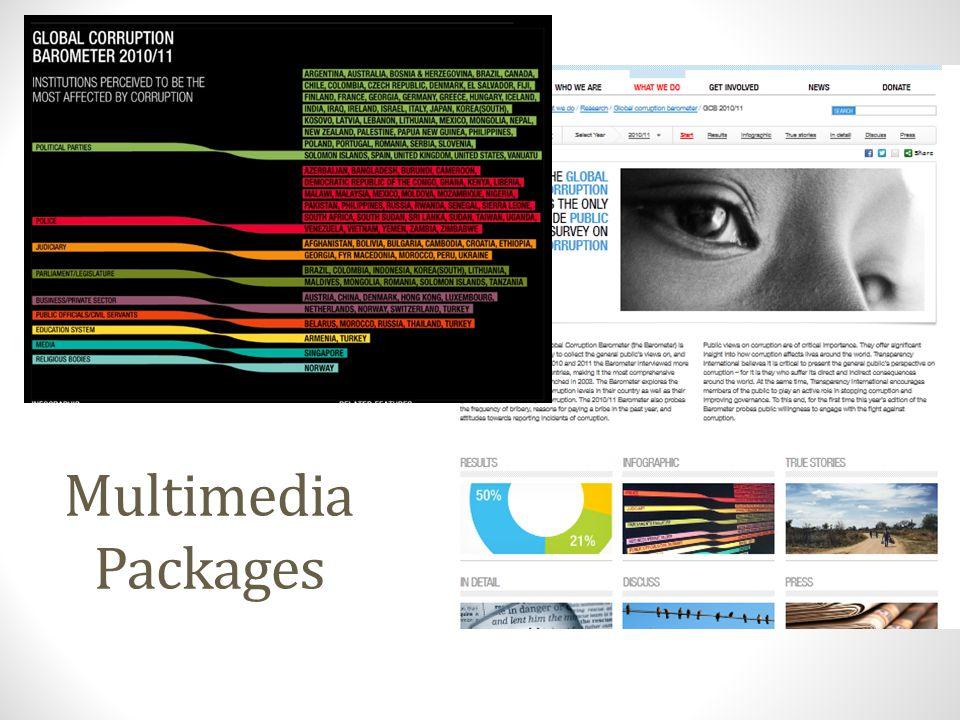 Multimedia Packages