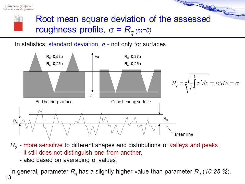 In statistics: standard deviation,  - not only for surfaces Root mean square deviation of the assessed roughness profile,  = R q (m=0) R q :- more s