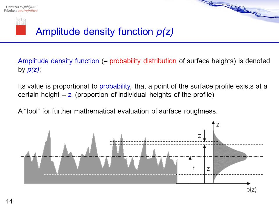 Amplitude density function (= probability distribution of surface heights) is denoted by p(z); Its value is proportional to probability, that a point