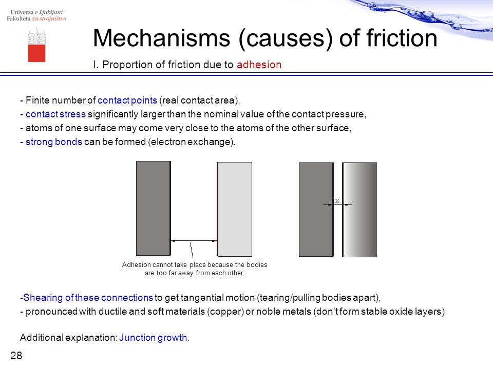 Adhesion cannot take place because the bodies are too far away from each other. Mechanisms (causes) of friction I. Proportion of friction due to adhes