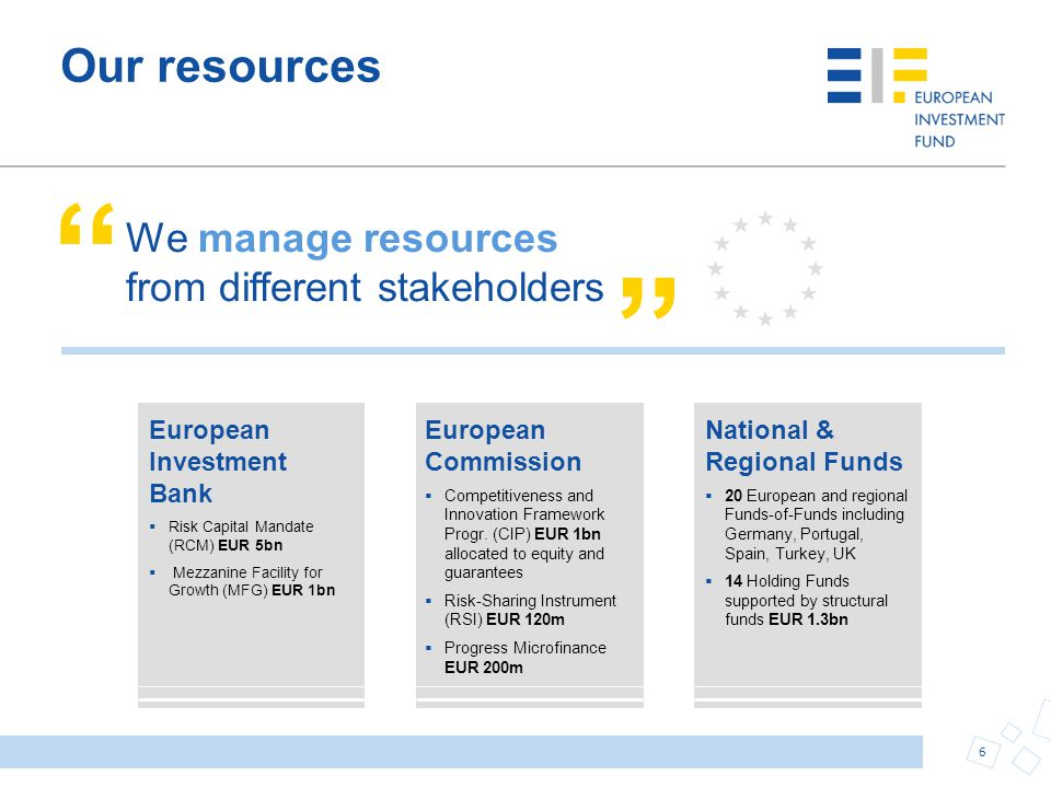 "Our resources 6 We manage resources from different stakeholders "" "" European Investment Bank  Risk Capital Mandate (RCM) EUR 5bn  Mezzanine Facility"