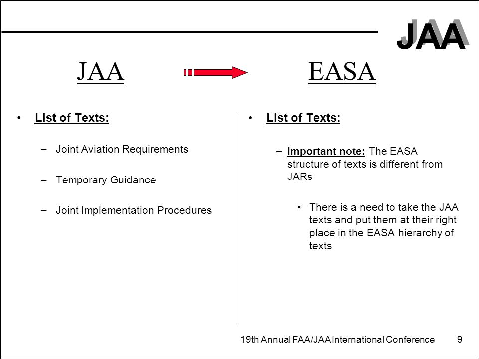 JAA 19th Annual FAA/JAA International Conference 9 JAA EASA List of Texts: –Joint Aviation Requirements –Temporary Guidance –Joint Implementation Proc