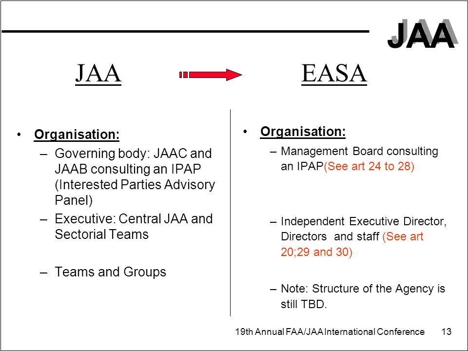 JAA 19th Annual FAA/JAA International Conference 13 JAA EASA Organisation: –Governing body: JAAC and JAAB consulting an IPAP (Interested Parties Advis