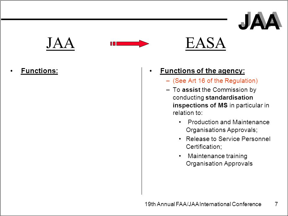 JAA 19th Annual FAA/JAA International Conference 7 JAA EASA Functions:Functions of the agency: –(See Art 16 of the Regulation) –To assist the Commissi