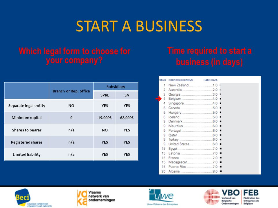 START A BUSINESS Which legal form to choose for your company.